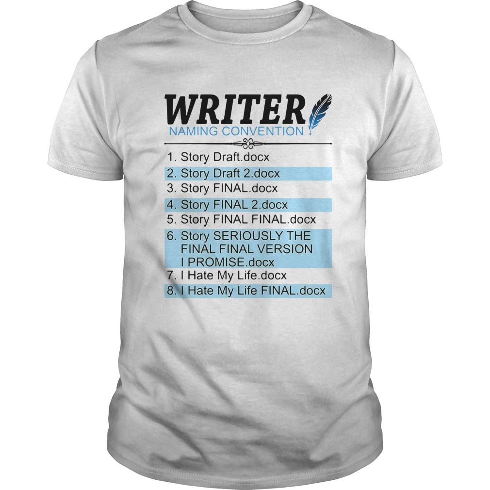 Writer Naming Convention 1 Story Draft Docx 2 Story Draft 2 Docx  Unisex