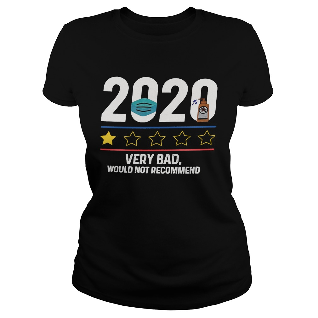 2020 very bad would not recommend mask and washing hand  Classic Ladies